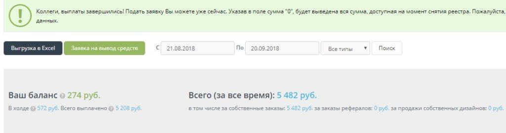 как заработать деньги в беларуси