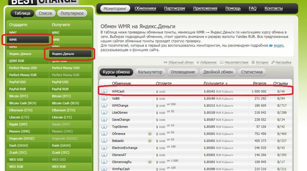 Выгодный обмен WebMoney на Яндекс Деньги