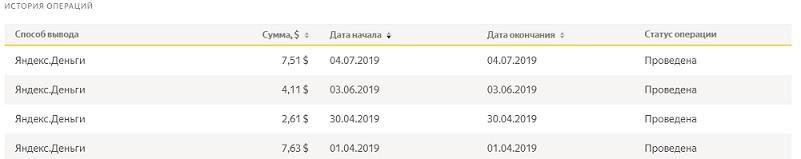 Яндекс Толока сколько заработать